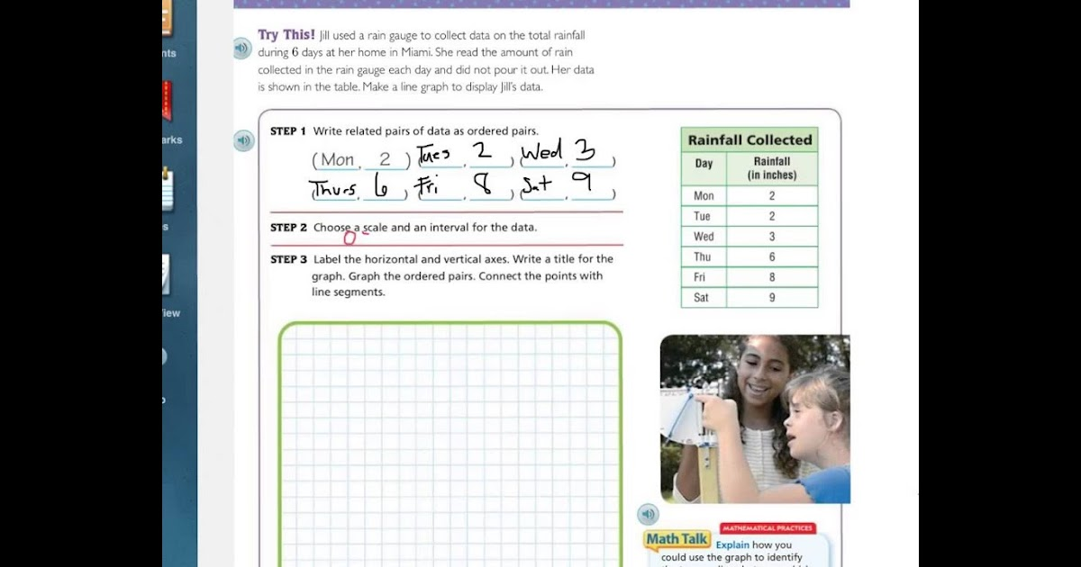 Go Math 5th Grade Homework Book Answer Key