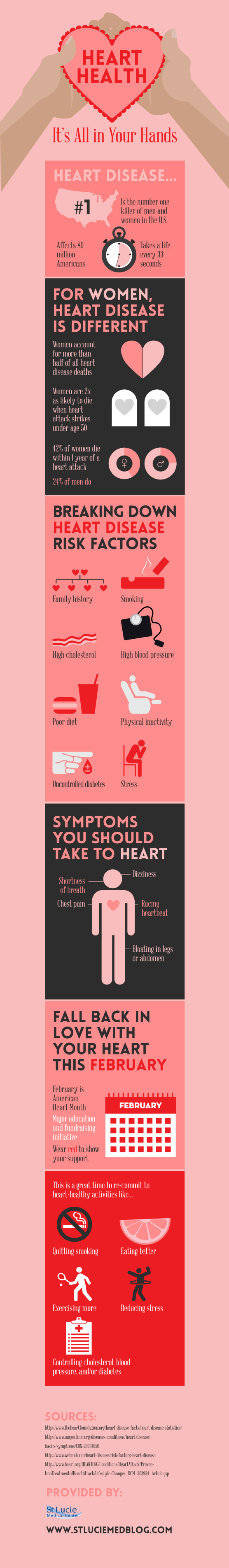 Infographic: Heart Health It's All In Your Hands