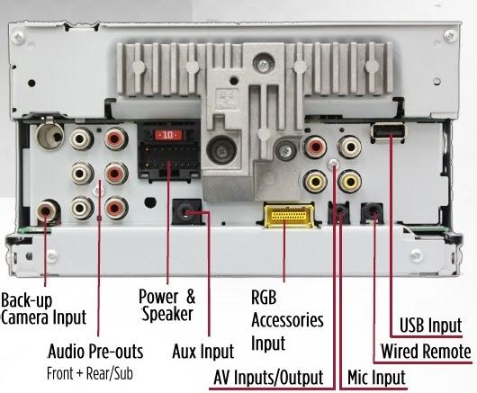 Wiring Diagram  2 Pioneer Avh X3600bhs Wiring Diagram