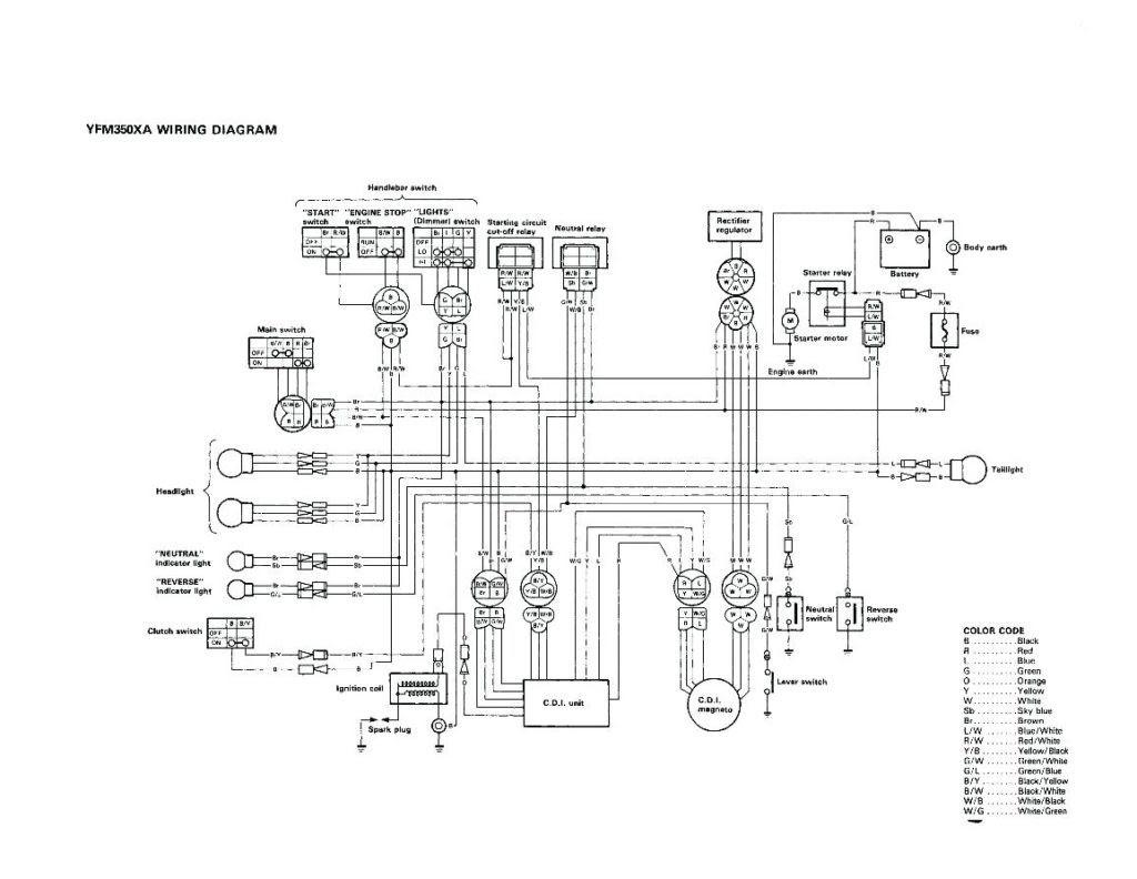 Yamaha Big Bear 400 Carburetor Diagram