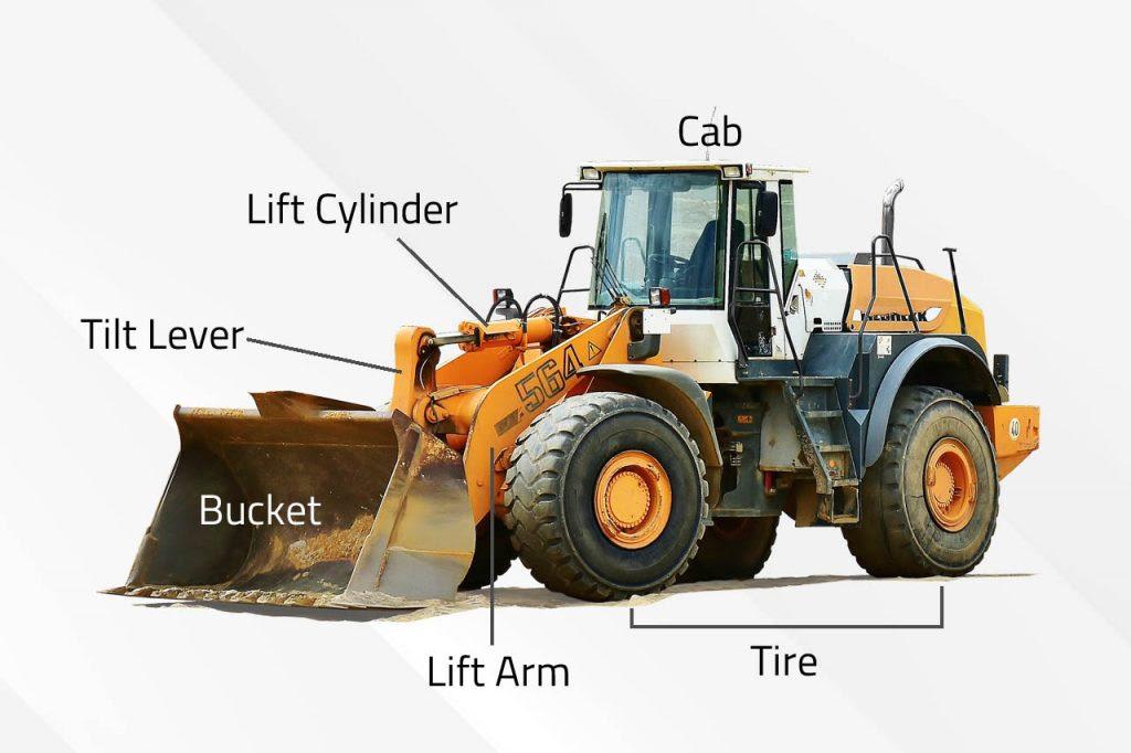 Bagian dan Fungsi Wheel Loader – Pengangkut dan Pengeruk Material oleh - jasavibroroller.uno