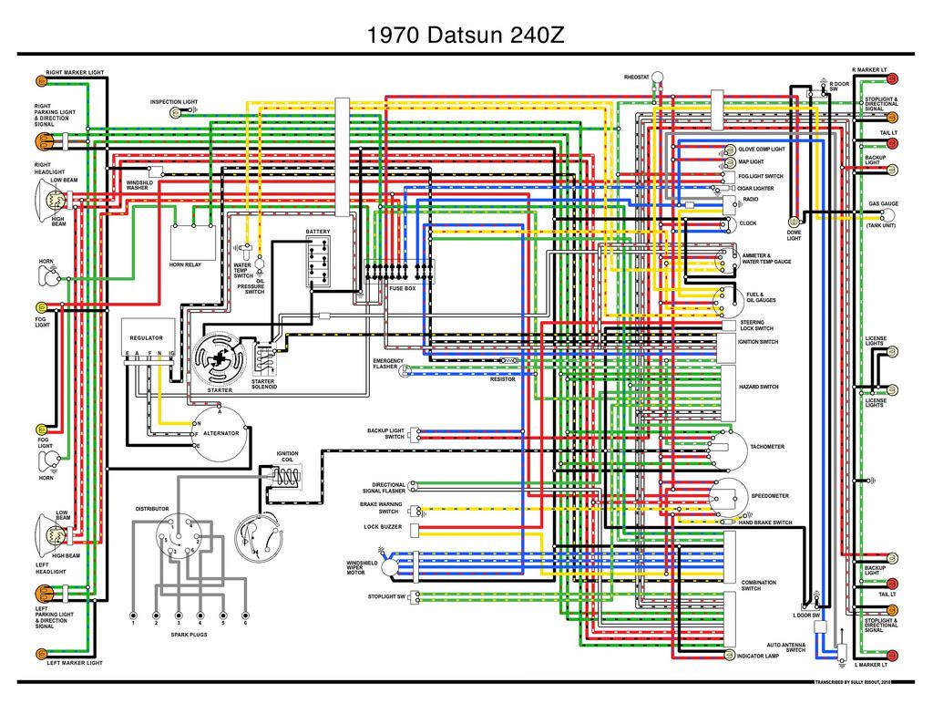 1973 Nissan 240z Wiring Diagram Wiring Diagram Correction Correction Cfcarsnoleggio It