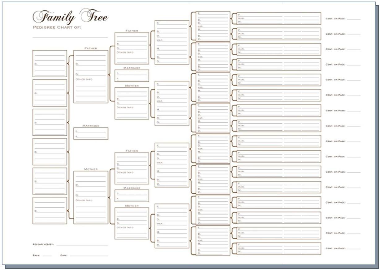 98 Free Printable Family Tree Fan Chart Chart Printable Fan Family