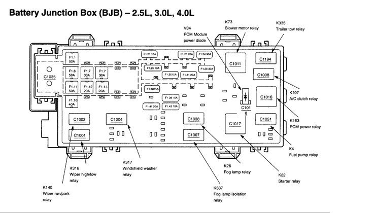 33 2000 Ford Explorer Xlt Fuse Box Diagram - Worksheet Cloud