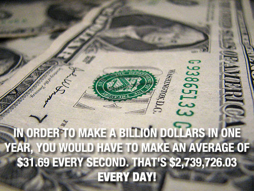 Real Fact about Dollars