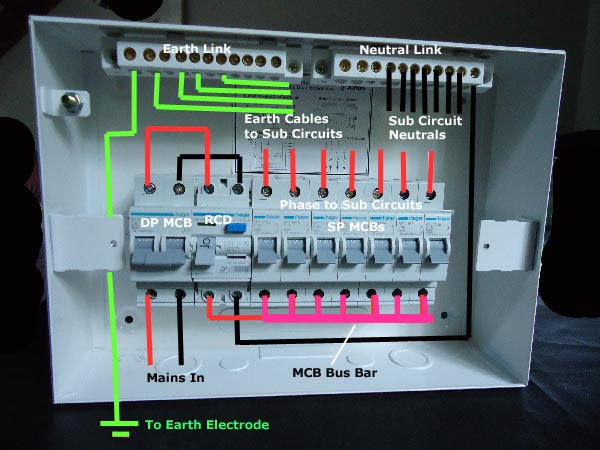 Domestic Switchboard Wiring Diagram Nz