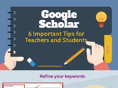 6 Essential Google Scholar Tips for Teachers