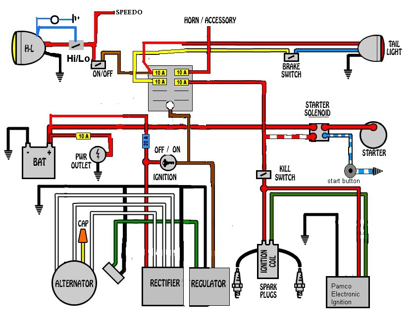 1989 Yamaha Banshee Wiring Diagram Wiring Diagram Grain Elegant A Grain Elegant A Reteimpresesabina It