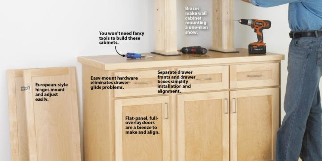 36 Inspiring DIY Kitchen Cabinets Ideas & Projects You Can ...