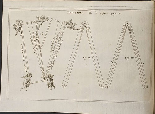 Mathesis Caesarea - Curtz/Schott 1662 (HAB)