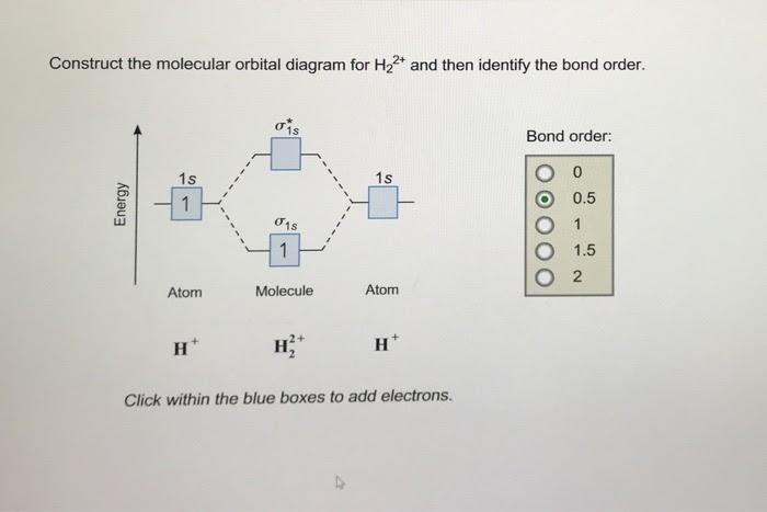 29 Molecular Orbital Diagram Of H2
