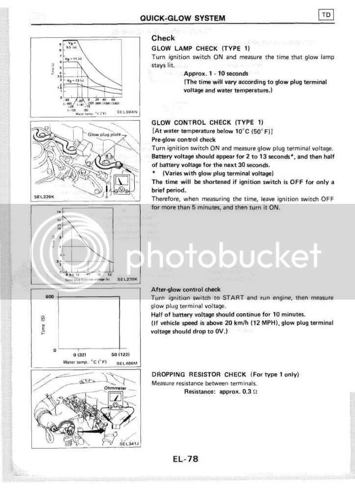 Nissan 1400 Bakkie Wiring Diagram