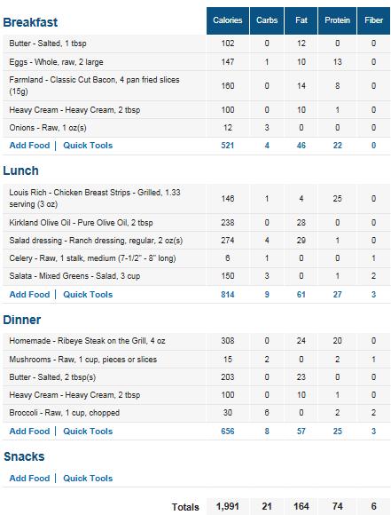 Keto Meal Prep Recipes Reddit Recipes Blog W