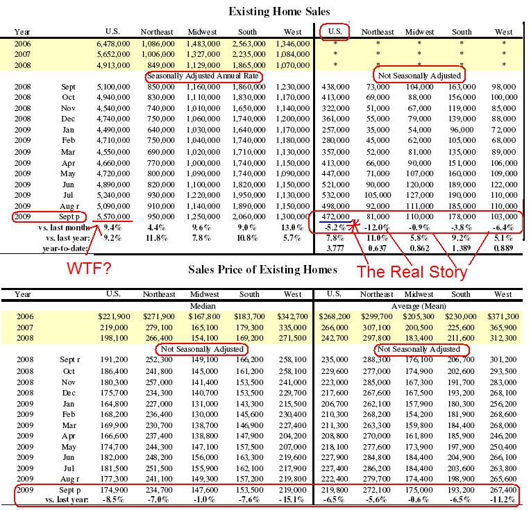 NSA home sales