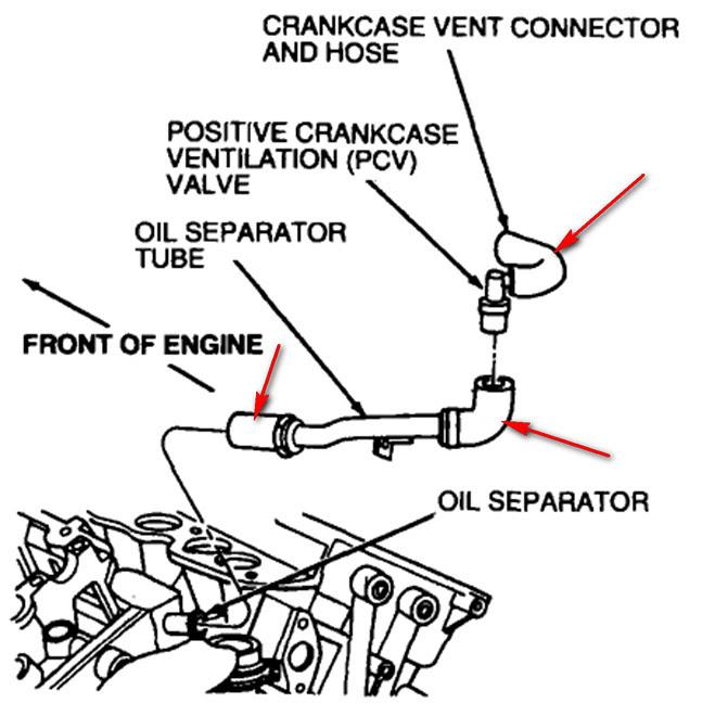 Diagram 2000 Ford Taurus Vacuum Hose Diagrams Full Version Hd Quality Hose Diagrams Diagrambarbaf Fitetsicilia It
