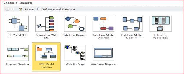 UML Model diagram