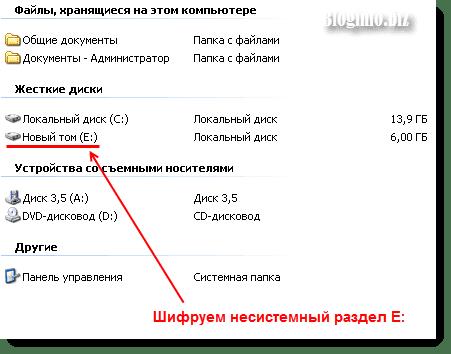 Шифрование несистемного диска