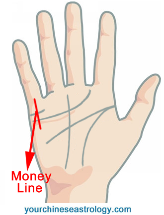 Palm Reading - Money Line
