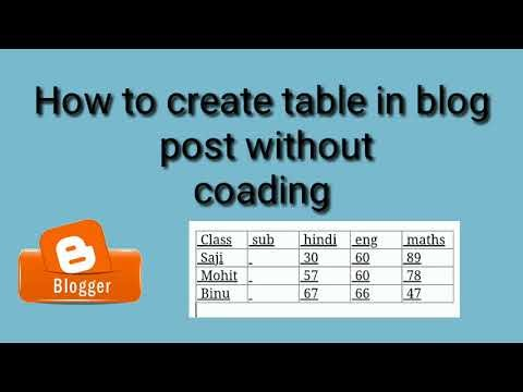 How to add table in blogger post without coading.