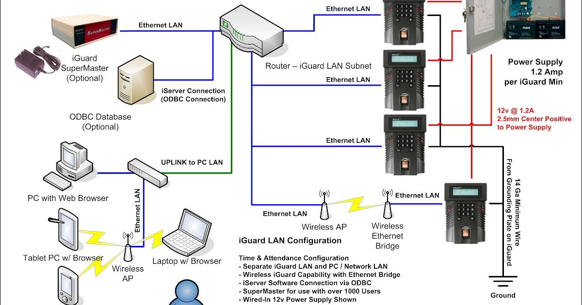 Wiring diagram software ipad circuit and schematics
