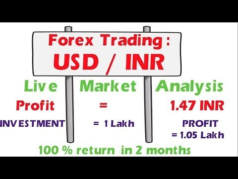 Eur usd forex live charts