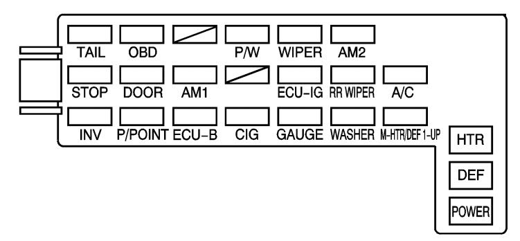 2003 Pontiac Vibe Fuse Box Diagram