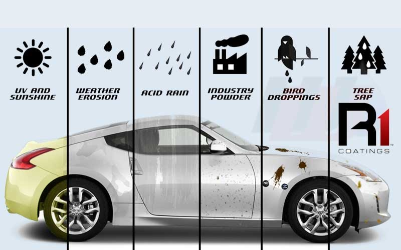 Car Interior Detailing Meaning