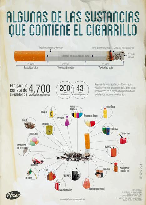 Si Eres Fumador deberías ver ESTO... | La R-Evolución de ARMAK | Scoop.it