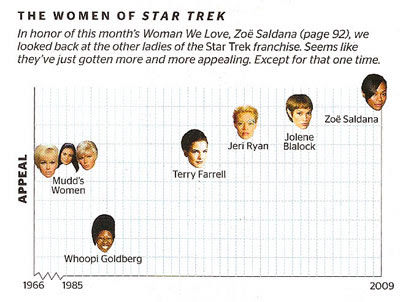 Women of Trek