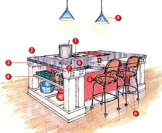 Amazing Kitchen Islands with Seating 520 x 428 · 49 kB · jpeg