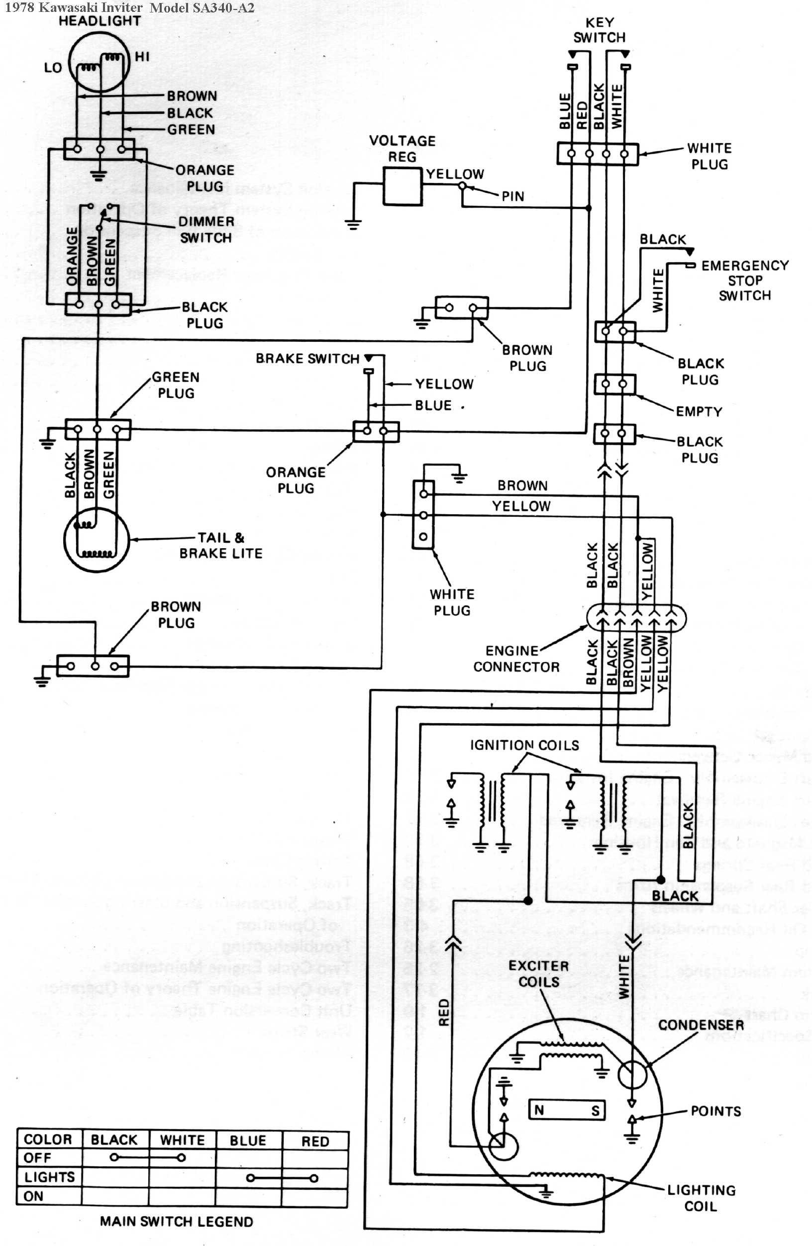 Diagram Dodge 440 Spark Plug Wiring Diagram Full Version Hd Quality Wiring Diagram Militarywirings Efran It