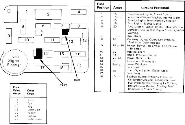 95 Mustang Fuse Panel Diagram - Wiring Diagram Networks