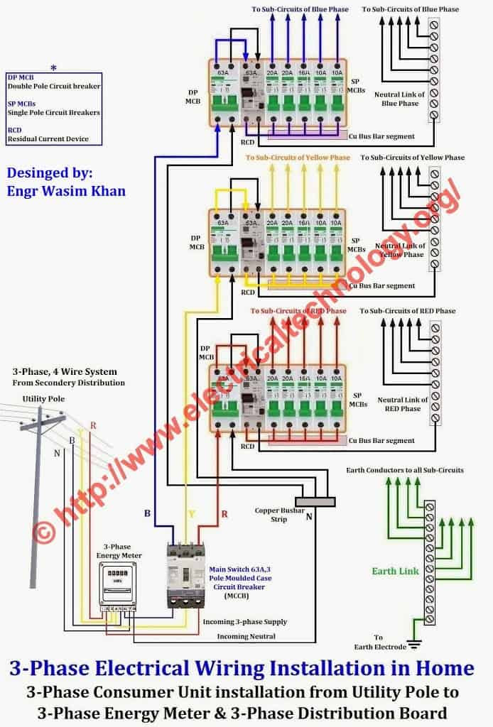 Inverter home wiring diagram pdf home wiring and electrical diagram inverter home wiring diagram pdf click image to enlarge three phase electrical wiring inverter asfbconference2016 Choice Image
