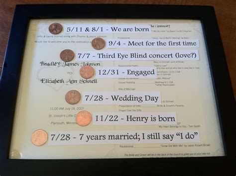 9 Best 7th Wedding Anniversary Gifts With Images   Styles