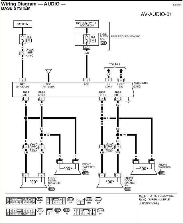 32 2001 Nissan Xterra Radio Wiring Diagram