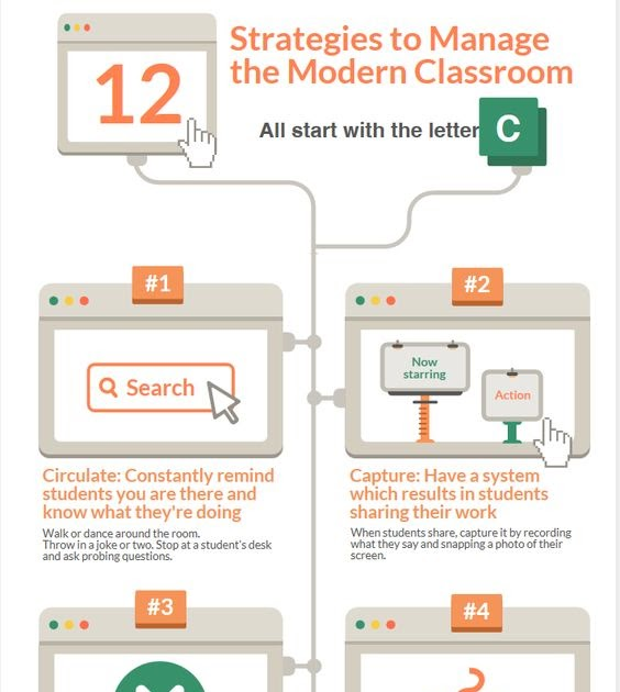 e-learning , conocimiento en red: 12 Strategies to Manage the Modern Classroom Infographic