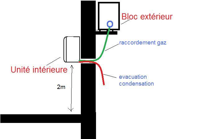 sch ma r gulation plancher chauffant installation d 39 une. Black Bedroom Furniture Sets. Home Design Ideas