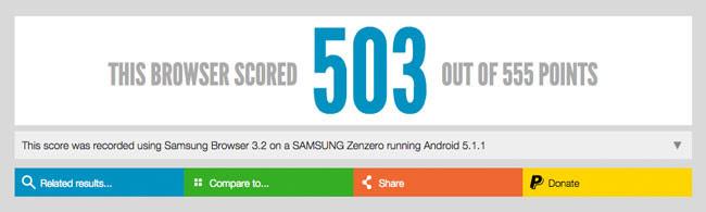 Samsung Zen Html5test Leak