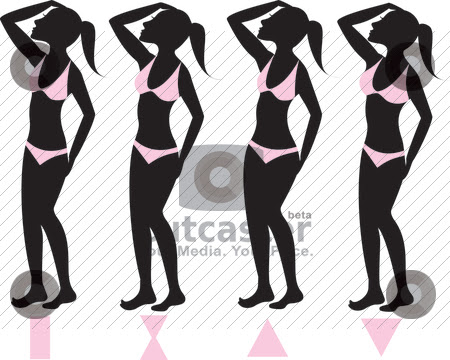 body fat percentage weight gurus