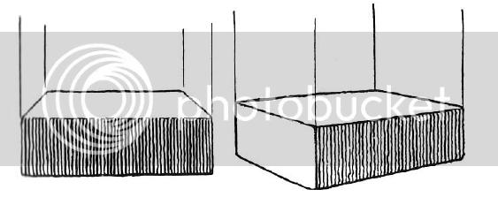Quy luật phối cảnh trong hội họa, vẽ căn bản