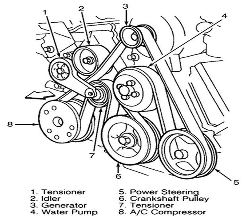car repair world  ford f f