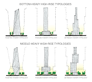 Popular 39+ High Rise Building Concepts