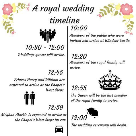 wedding mba schedule   Jennies Blog   7 wedding day