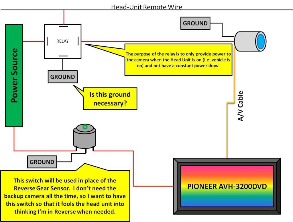 Diagram Ford F 150 Backup Camera Wiring Diagram Full Version Hd Quality Wiring Diagram 12vwiringdiagram Triestelive It