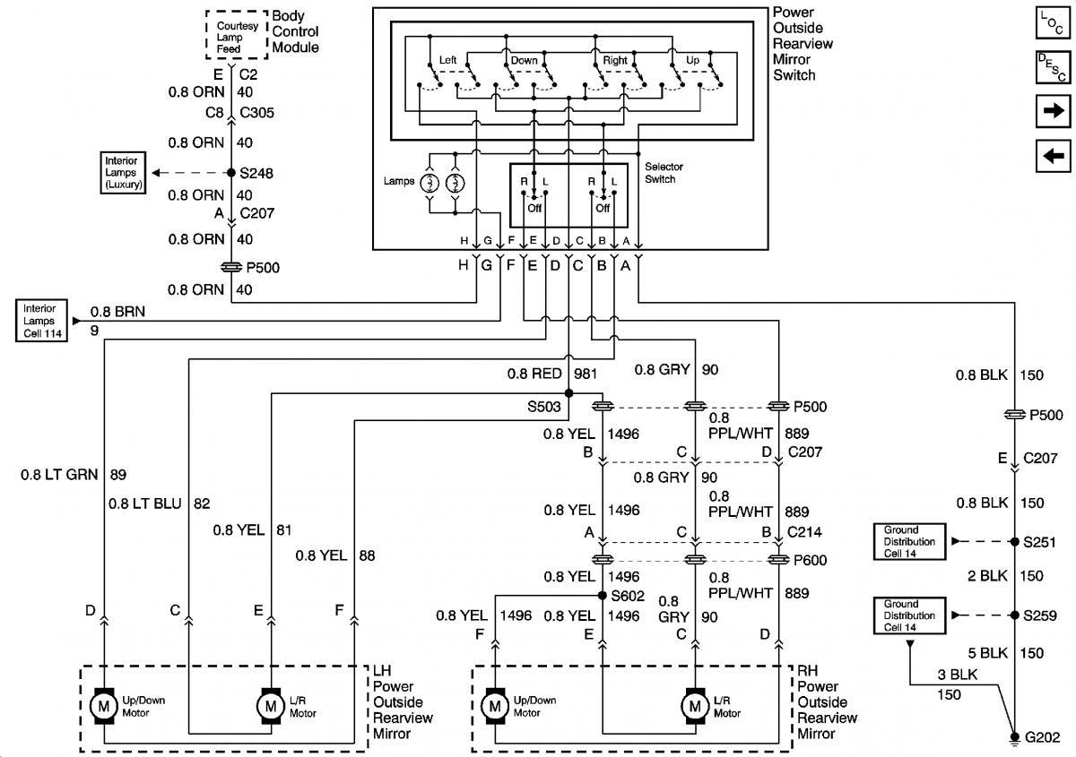 2013 Ford F 150 Power Mirror Wiring Diagram 1986 Cutl Fuse Box Astrany Honda Bmw1992 Warmi Fr
