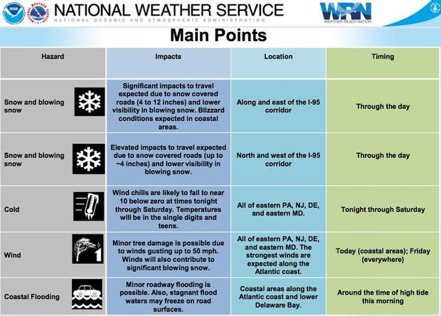 nj-snow-main-points.jpg