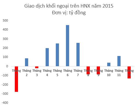http://www.blogchungkhoan.com/2015/09/mo-tai-khoan-tu-van-au-tu-chung-khoan.html#.VoZHh0-fesW