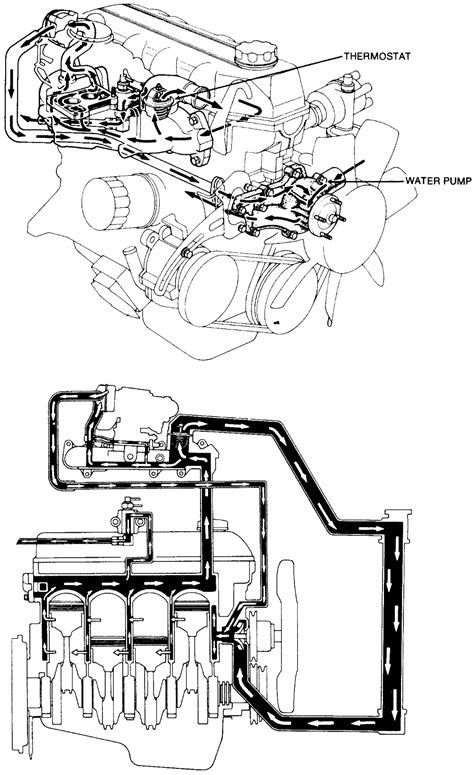 cooling system diagrams?????? | Toyota Minis