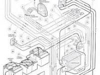 1984 Ez Go Gas Wiring Diagram