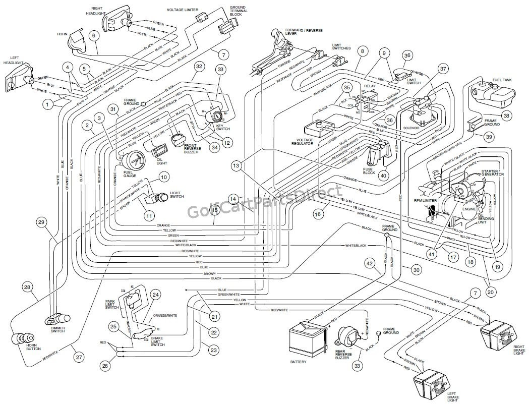 Club Car Golf Cart Wiring Diagram For 1996